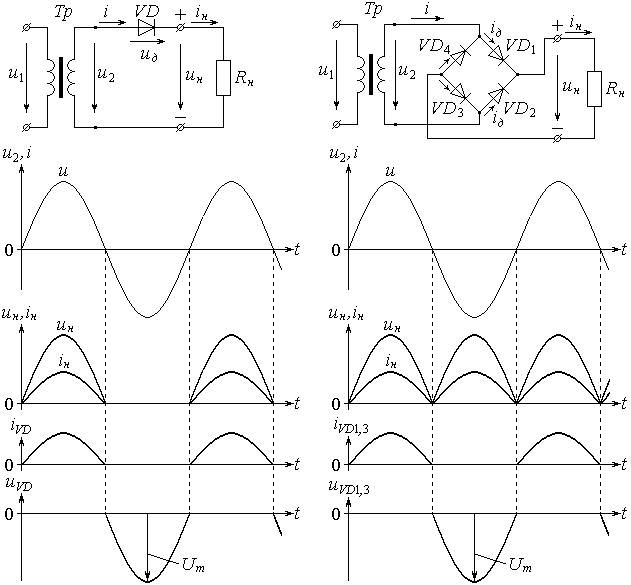 Мостовая схема однофазного