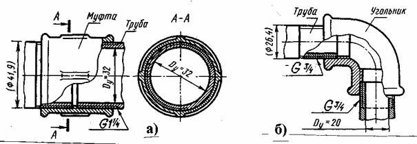 ГОСТ 475173 Рымболты Технические условия